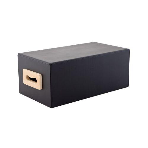 Ülő doboz